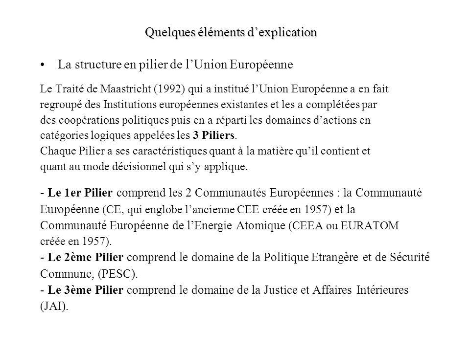 Quelques éléments dexplication La structure en pilier de lUnion Européenne Le Traité de Maastricht (1992) qui a institué lUnion Européenne a en fait regroupé des Institutions européennes existantes et les a complétées par des coopérations politiques puis en a réparti les domaines dactions en catégories logiques appelées les 3 Piliers.