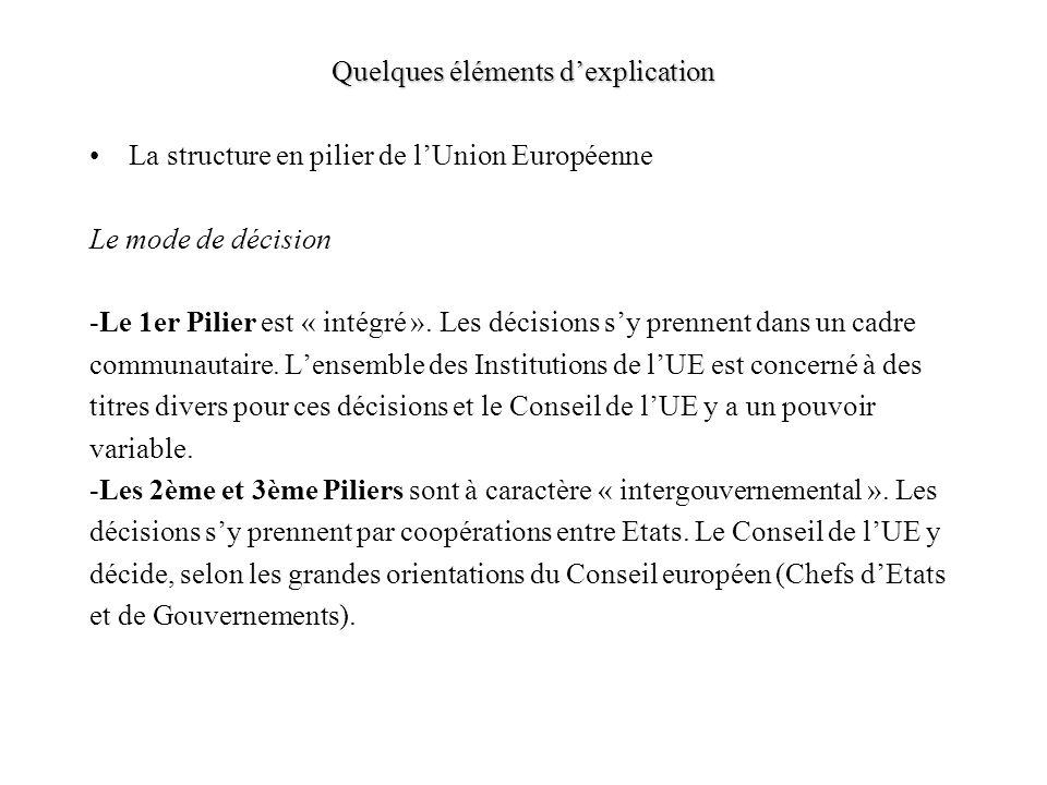 Quelques éléments dexplication La structure en pilier de lUnion Européenne Le mode de décision -Le 1er Pilier est « intégré ».