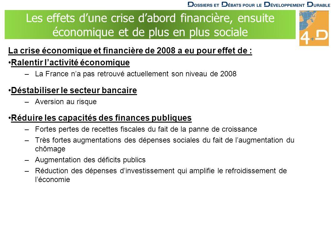 La gravité de la situation : Déséquilibre de la balance commerciale et montée de la précarité énergétique –Il a été de 70 milliards deuros en 2012.