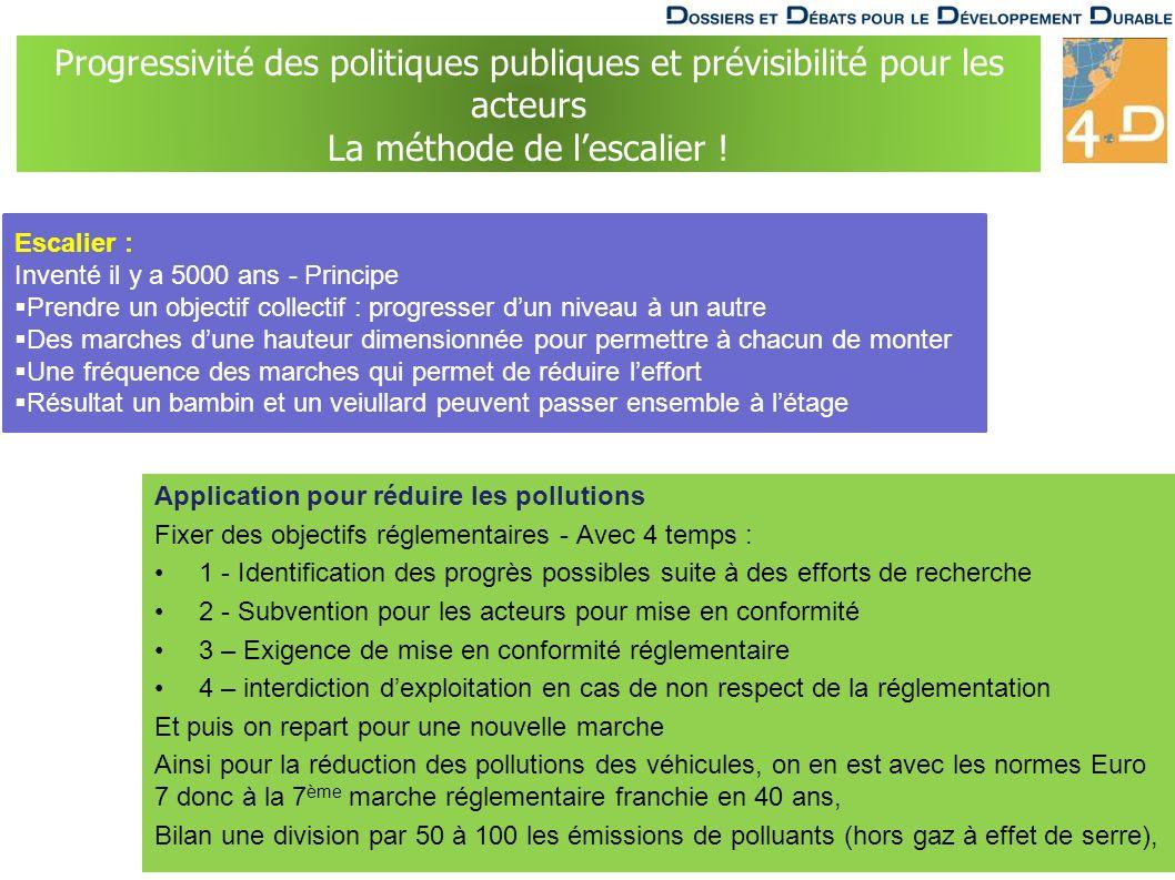 Progressivité des politiques publiques et prévisibilité pour les acteurs La méthode de lescalier .