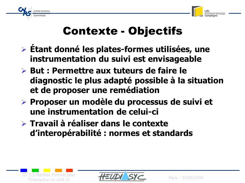 GT 1.5 Modèles Formels pour lInteraction du GDR I3 Paris – 24/09/2004 Contexte - Objectifs Étant donné les plates-formes utilisées, une instrumentatio