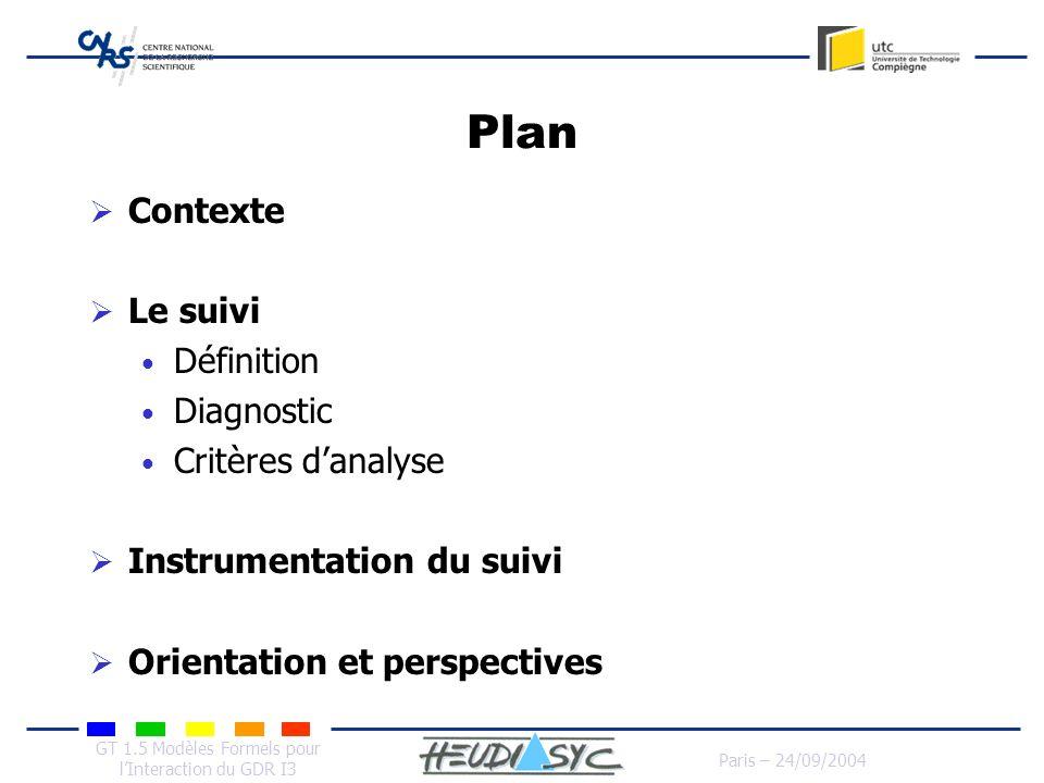 GT 1.5 Modèles Formels pour lInteraction du GDR I3 Paris – 24/09/2004 Plan Contexte Le suivi Définition Diagnostic Critères danalyse Instrumentation d