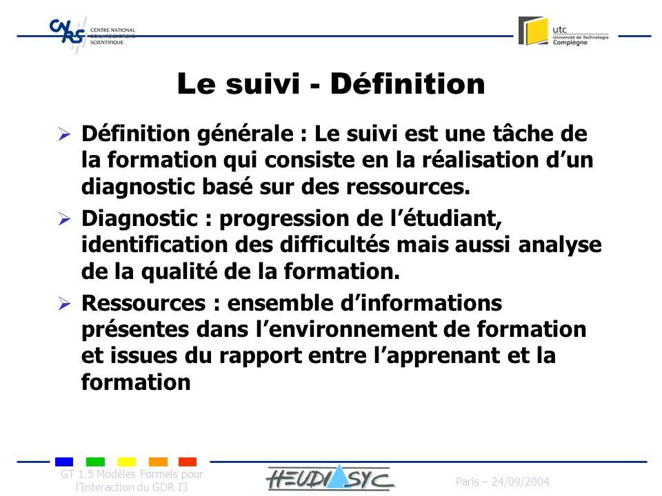 GT 1.5 Modèles Formels pour lInteraction du GDR I3 Paris – 24/09/2004 Le suivi - Définition Définition générale : Le suivi est une tâche de la formati