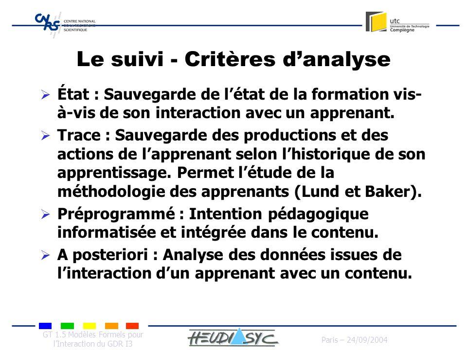 GT 1.5 Modèles Formels pour lInteraction du GDR I3 Paris – 24/09/2004 Le suivi - Critères danalyse État : Sauvegarde de létat de la formation vis- à-v