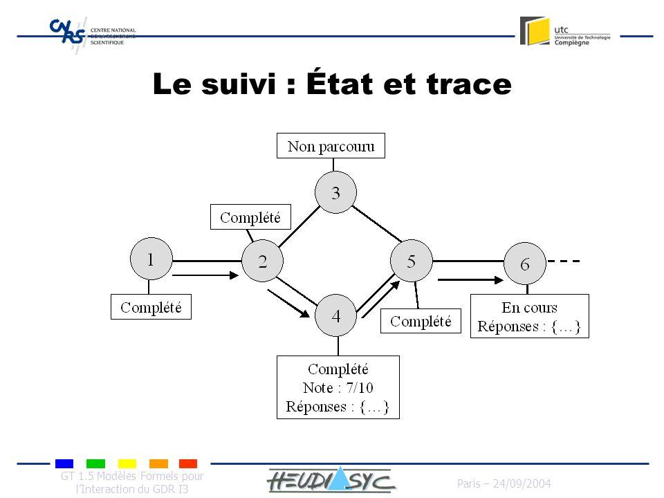 GT 1.5 Modèles Formels pour lInteraction du GDR I3 Paris – 24/09/2004 Le suivi : État et trace