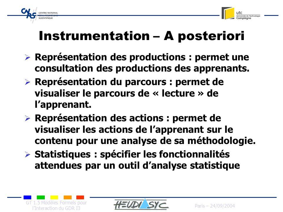 GT 1.5 Modèles Formels pour lInteraction du GDR I3 Paris – 24/09/2004 Instrumentation – A posteriori Représentation des productions : permet une consu