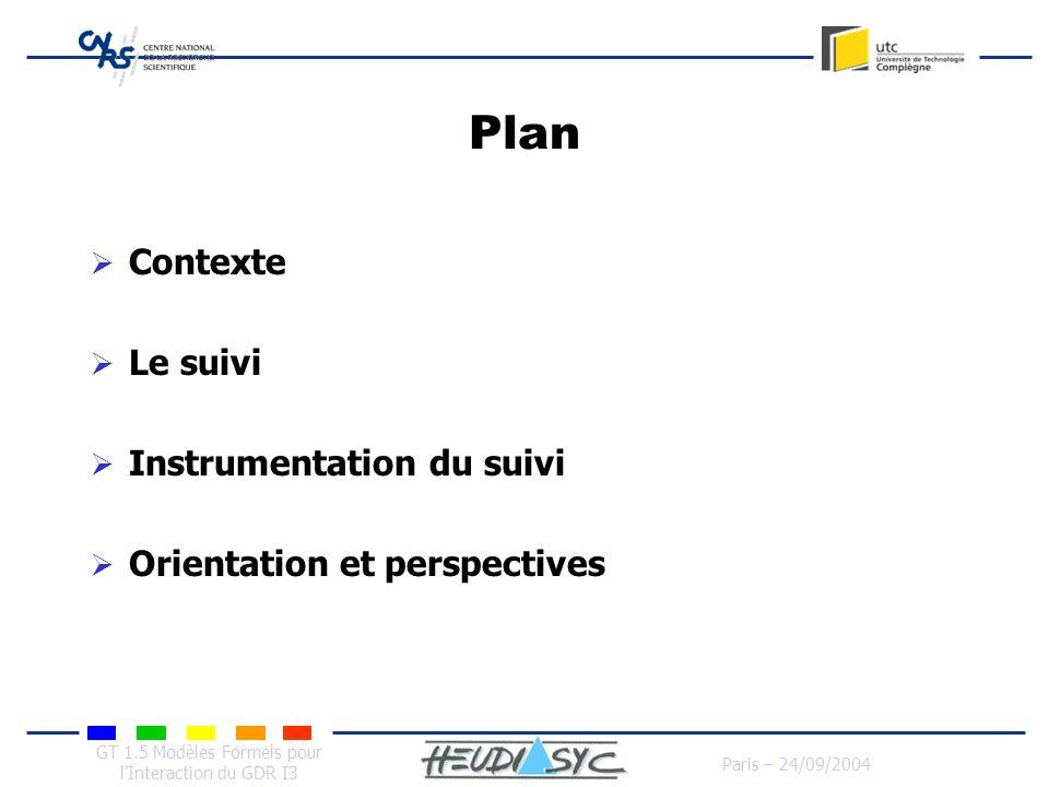 GT 1.5 Modèles Formels pour lInteraction du GDR I3 Paris – 24/09/2004 Plan Contexte Le suivi Instrumentation du suivi Orientation et perspectives