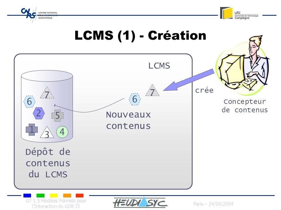 GT 1.5 Modèles Formels pour lInteraction du GDR I3 Paris – 24/09/2004 LCMS (1) - Création LCMS 1 2 3 4 5 6 7 crée Nouveaux contenus 6 7 Dépôt de conte