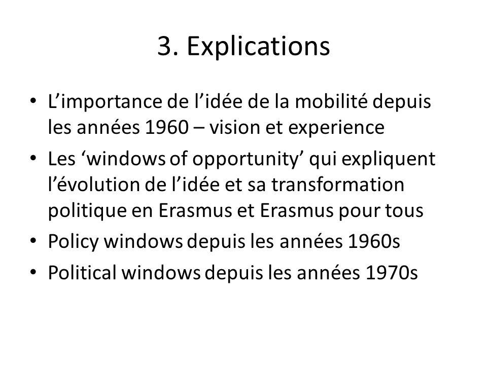 3. Explications Limportance de lidée de la mobilité depuis les années 1960 – vision et experience Les windows of opportunity qui expliquent lévolution
