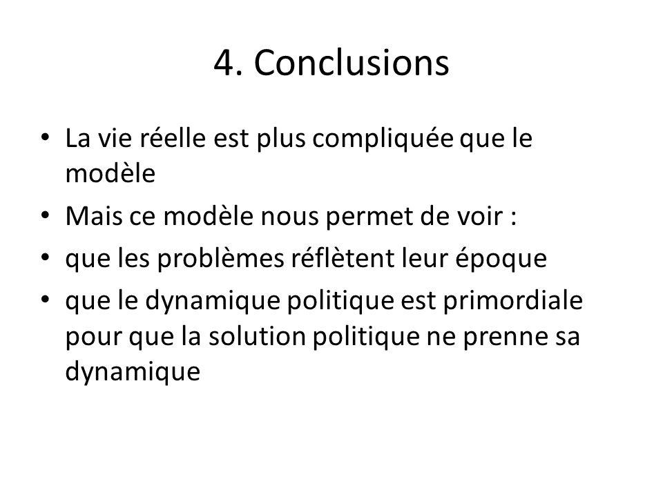 4. Conclusions La vie réelle est plus compliquée que le modèle Mais ce modèle nous permet de voir : que les problèmes réflètent leur époque que le dyn