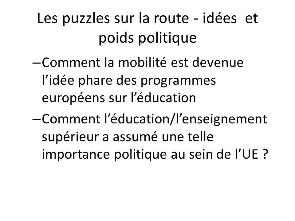 Les puzzles sur la route - idées et poids politique – Comment la mobilité est devenue lidée phare des programmes européens sur léducation – Comment lé