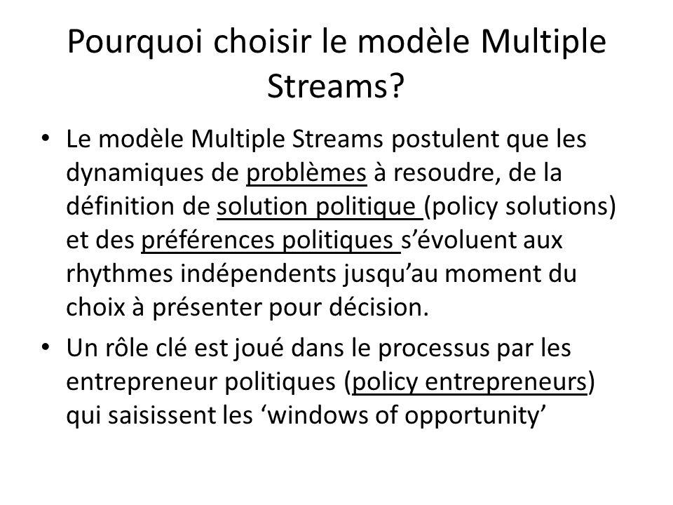 Pourquoi choisir le modèle Multiple Streams? Le modèle Multiple Streams postulent que les dynamiques de problèmes à resoudre, de la définition de solu