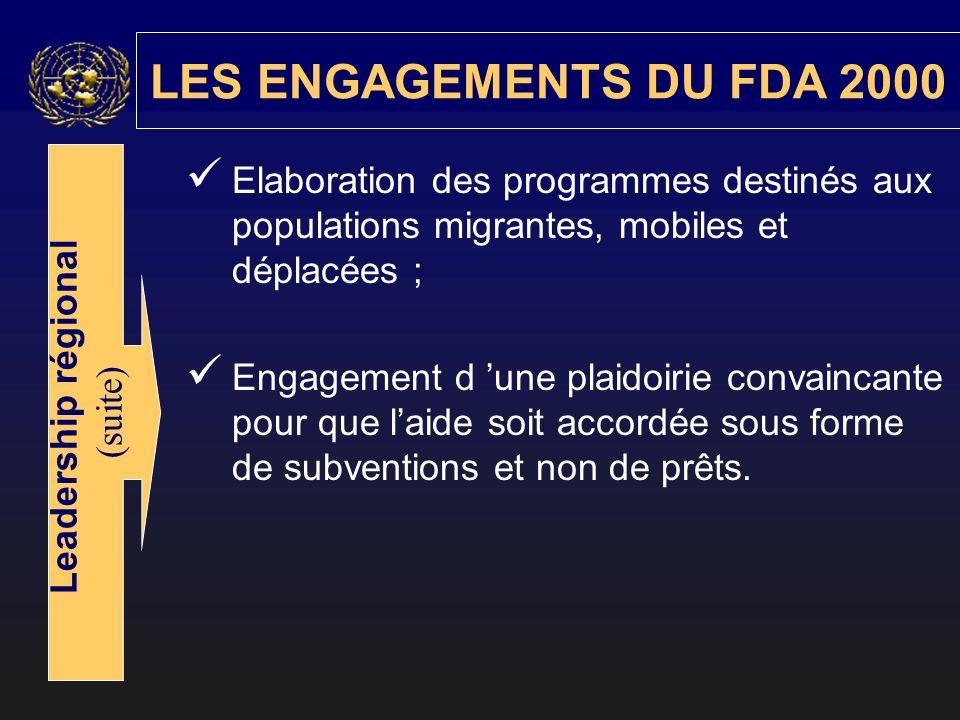 Elaboration des programmes destinés aux populations migrantes, mobiles et déplacées ; Engagement d une plaidoirie convaincante pour que laide soit acc