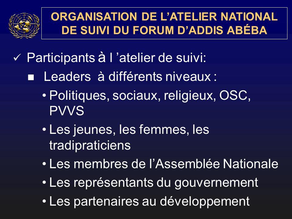 ORGANISATION DE LATELIER NATIONAL DE SUIVI DU FORUM DADDIS ABÉBA Participants à l atelier de suivi: Leaders à différents niveaux : Politiques, sociaux