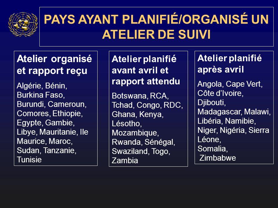 PAYS AYANT PLANIFIÉ/ORGANISÉ UN ATELIER DE SUIVI Atelier organisé et rapport reçu Algérie, Bénin, Burkina Faso, Burundi, Cameroun, Comores, Ethiopie,