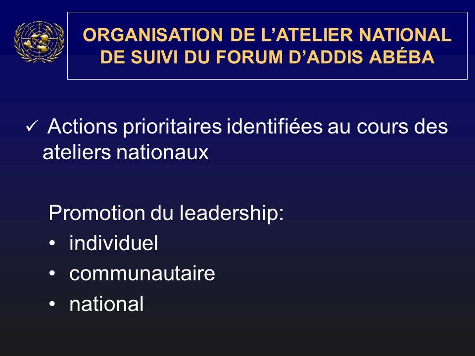 ORGANISATION DE LATELIER NATIONAL DE SUIVI DU FORUM DADDIS ABÉBA Actions prioritaires identifiées au cours des ateliers nationaux Promotion du leadership: individuel communautaire national