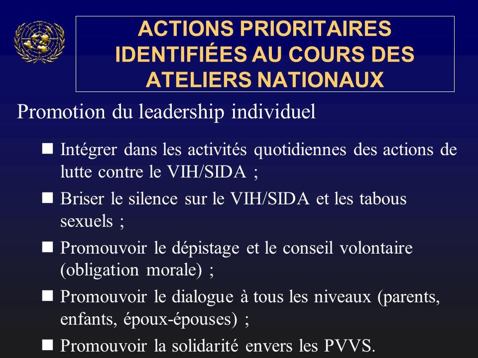 ACTIONS PRIORITAIRES IDENTIFIÉES AU COURS DES ATELIERS NATIONAUX Promotion du leadership individuel Intégrer dans les activités quotidiennes des actions de lutte contre le VIH/SIDA ; Briser le silence sur le VIH/SIDA et les tabous sexuels ; Promouvoir le dépistage et le conseil volontaire (obligation morale) ; Promouvoir le dialogue à tous les niveaux (parents, enfants, époux-épouses) ; Promouvoir la solidarité envers les PVVS.