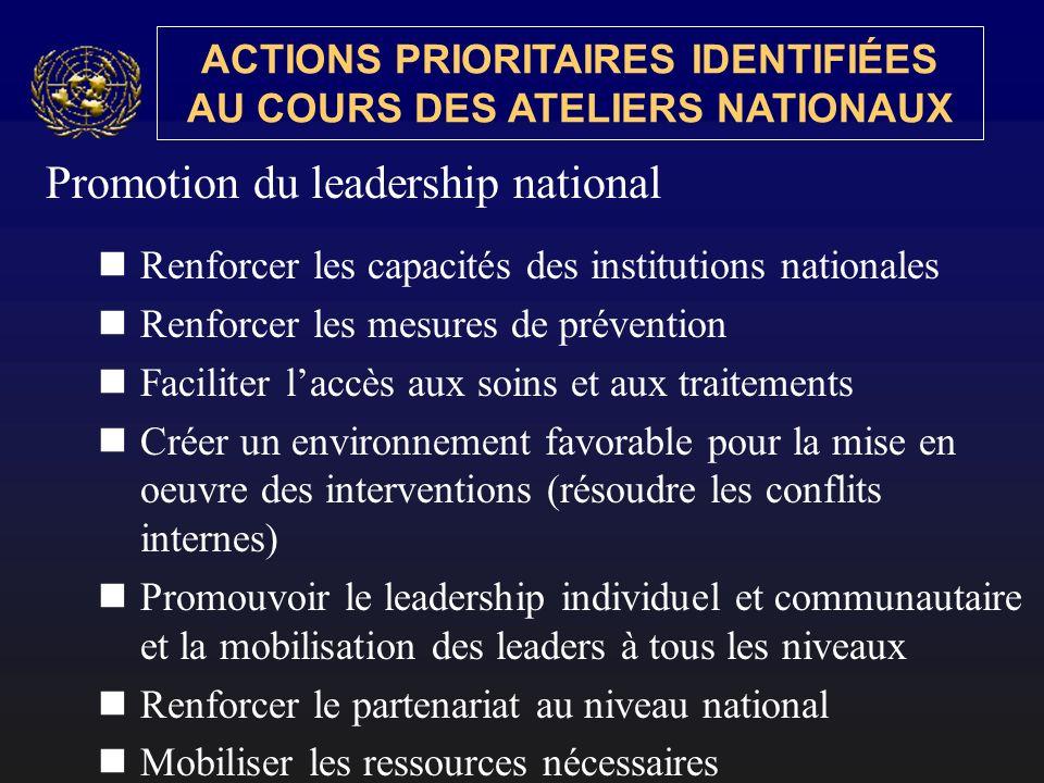 Promotion du leadership national Renforcer les capacités des institutions nationales Renforcer les mesures de prévention Faciliter laccès aux soins et