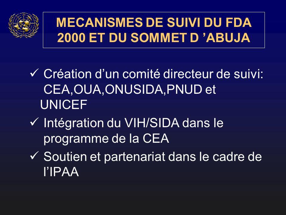 MECANISMES DE SUIVI DU FDA 2000 ET DU SOMMET D ABUJA Création dun comité directeur de suivi: CEA,OUA,ONUSIDA,PNUD et UNICEF Intégration du VIH/SIDA dans le programme de la CEA Soutien et partenariat dans le cadre de lIPAA