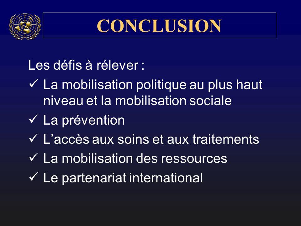 CONCLUSION Les défis à rélever : La mobilisation politique au plus haut niveau et la mobilisation sociale La prévention Laccès aux soins et aux traitements La mobilisation des ressources Le partenariat international