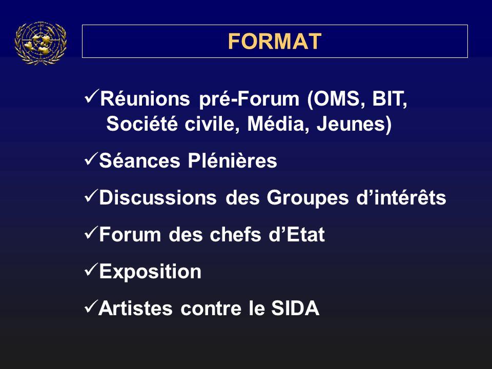 FORMAT Réunions pré-Forum (OMS, BIT, Société civile, Média, Jeunes) Séances Plénières Discussions des Groupes dintérêts Forum des chefs dEtat Exposition Artistes contre le SIDA