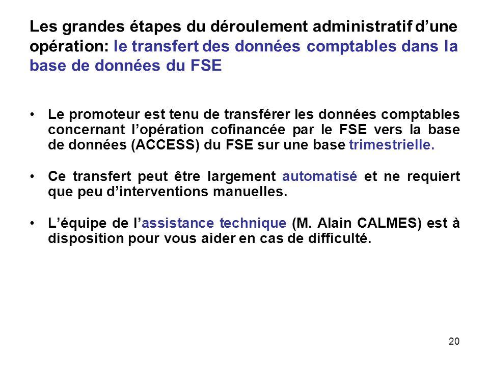 20 Les grandes étapes du déroulement administratif dune opération: le transfert des données comptables dans la base de données du FSE Le promoteur est