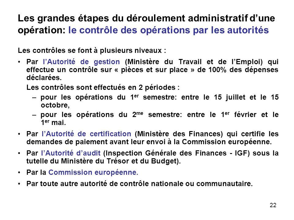 22 Les grandes étapes du déroulement administratif dune opération: le contrôle des opérations par les autorités Les contrôles se font à plusieurs nive