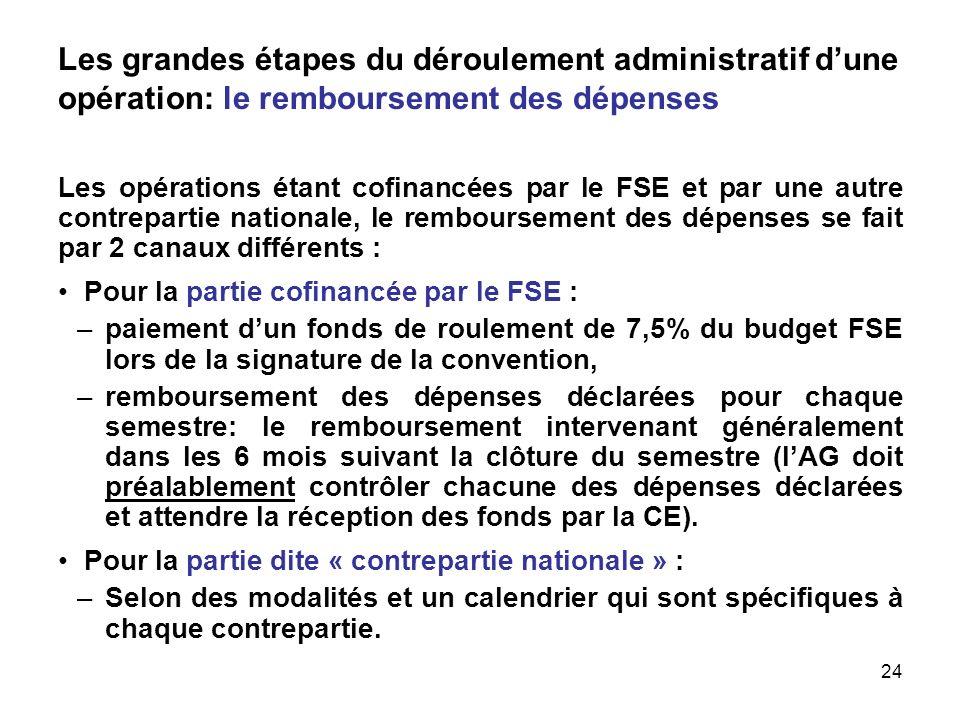24 Les grandes étapes du déroulement administratif dune opération: le remboursement des dépenses Les opérations étant cofinancées par le FSE et par un