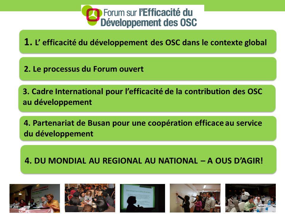2. Le processus du Forum ouvert 3.