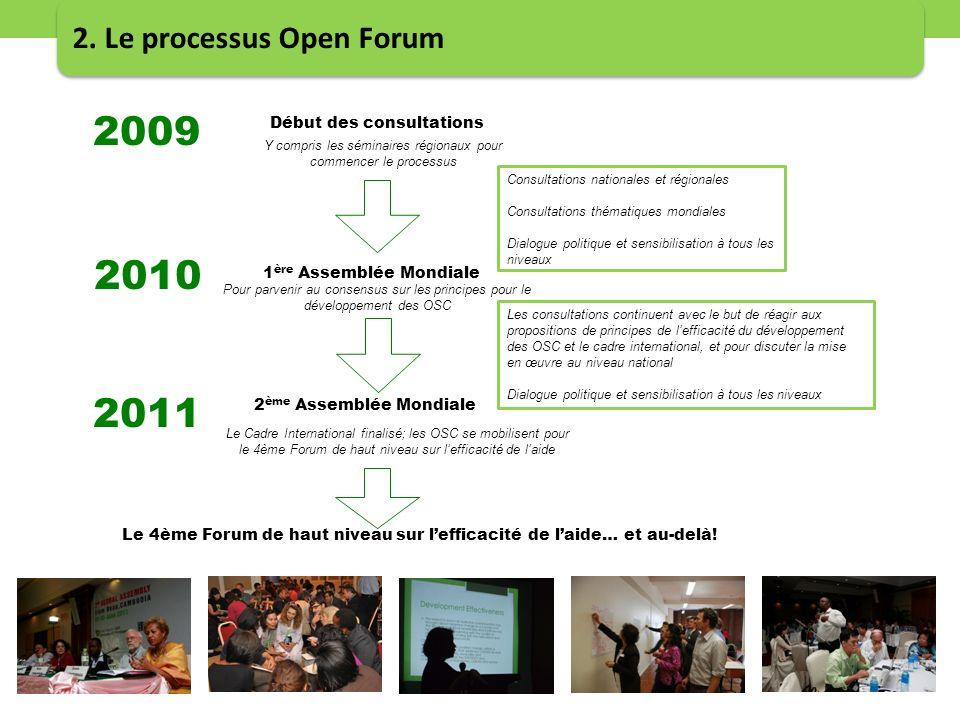 2009 2010 2011 1 ère Assemblée Mondiale 2 ème Assemblée Mondiale Début des consultations Le 4ème Forum de haut niveau sur lefficacité de laide… et au-delà.