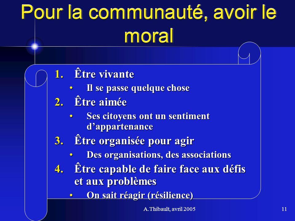 A.Thibault, avril 200511 Pour la communauté, avoir le moral 1.Être vivante Il se passe quelque choseIl se passe quelque chose 2.Être aimée Ses citoyen