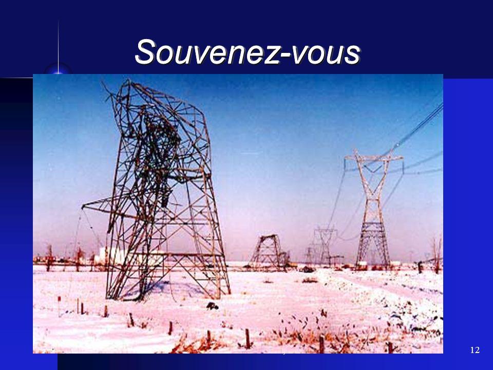 A.Thibault, avril 200512 Souvenez-vousSouvenez-vous