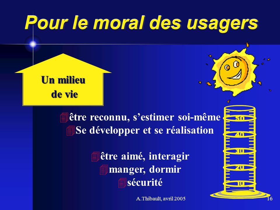 A.Thibault, avril 200516 Pour le moral des usagers Un milieu de vie de vie être reconnu, sestimer soi-même Se développer et se réalisation être aimé,