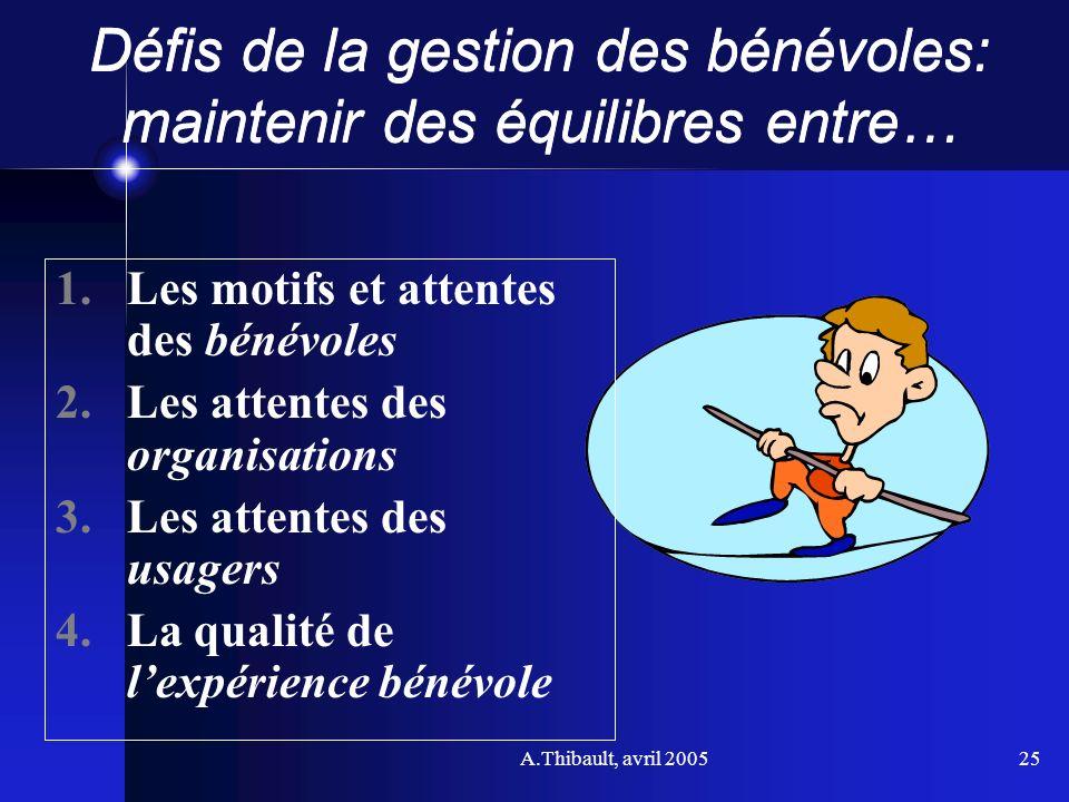 A.Thibault, avril 200525 Défis de la gestion des bénévoles: maintenir des équilibres entre… 1.Les motifs et attentes des bénévoles 2.Les attentes des