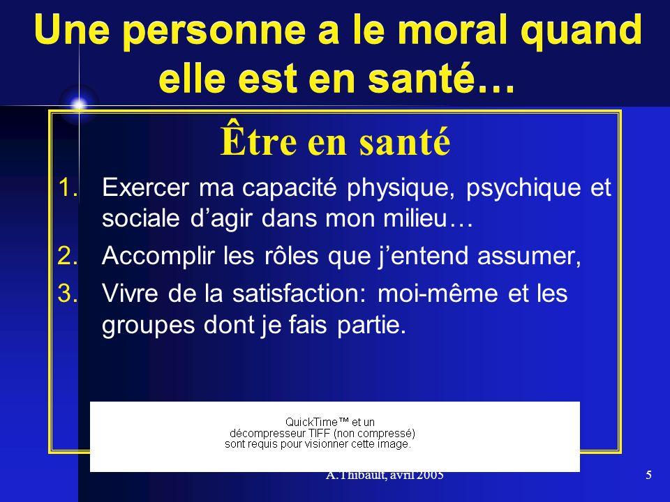 A.Thibault, avril 20056 Une personne a le moral quand elle est satisfaite être reconnu, sestimer soi-même Se développer et se réalisation être aimé, interagir manger, dormir sécurité