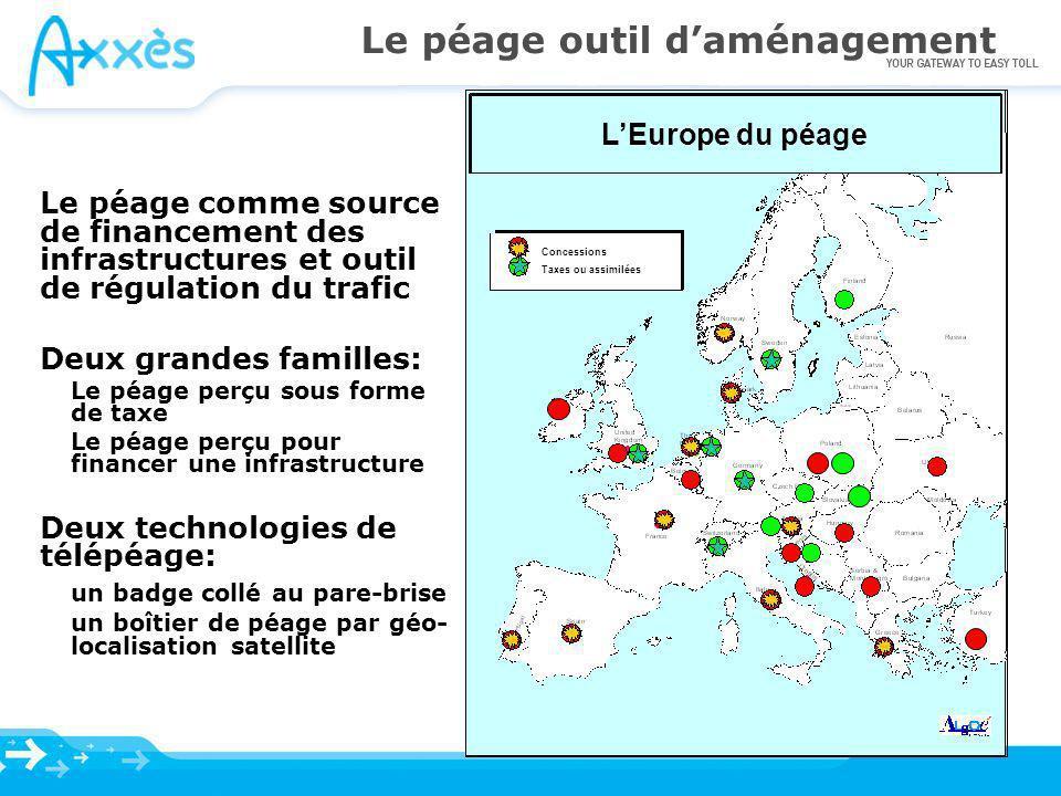 Un Système Européen de Télépéage Éléments moteurs: Une croissante forte du transport routier international Une volonté politique de favoriser les déplacements au sein de lunion Un développement du péage partout en Europe (et dans le monde), notamment en zone de circulation dense où seule la technologie du télépéage est utilisable Le télépéage comme mode de perception économique et fluide du péage Le programme Galileo au service de la « route intelligente » Freins à linteropérabilité des télépéage: La multiplicité des systèmes de péage avec des barrières linguistiques et culturelles Une normalisation limitée à la technologie de perception par badges Une interopérabilité difficile à mettre en place tant au plan technique que contractuelle Des acteurs nouveaux assurant le service de linteropérabilité doivent émerger