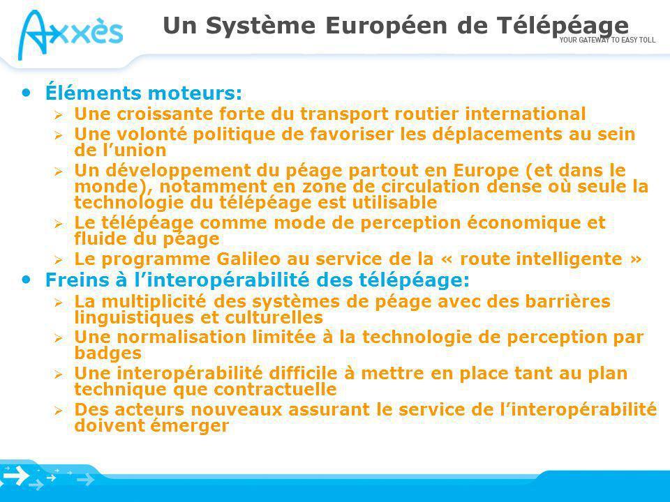 Réponse de la Commission La réponse de la commission La directive n°2004/52/CE du 29/04/2004 Mise en place dun système européen de télépéage (EETS) reposant sur les deux technologies (badges et géo-localisation) Un seul contrat et un seul OBE (On Board Equipment) pour circuler dans toute lEurope Obligation pour les organismes percevant le péage de mettre en place EETS dans un délai de 3 ans après sa complète définition Objectif actuel: 2010 pour les poids lourds 2012 pour tous les véhicules