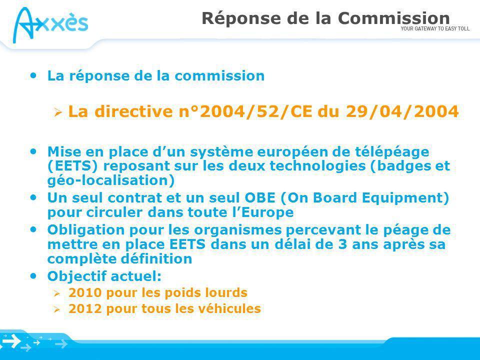 Réponse de la Commission La réponse de la commission La directive n°2004/52/CE du 29/04/2004 Mise en place dun système européen de télépéage (EETS) re
