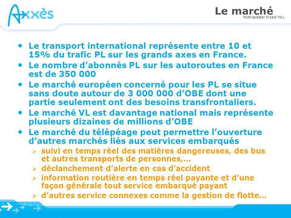 Le marché Le transport international représente entre 10 et 15% du trafic PL sur les grands axes en France. Le nombre dabonnés PL sur les autoroutes e