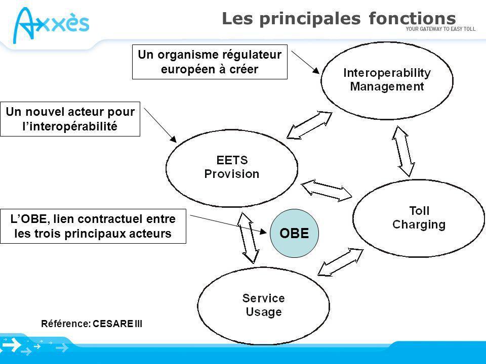 Les principales fonctions OBE Un organisme régulateur européen à créer LOBE, lien contractuel entre les trois principaux acteurs Un nouvel acteur pour