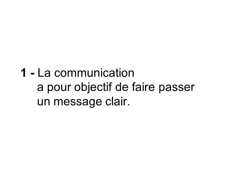1 - La communication a pour objectif de faire passer un message clair.