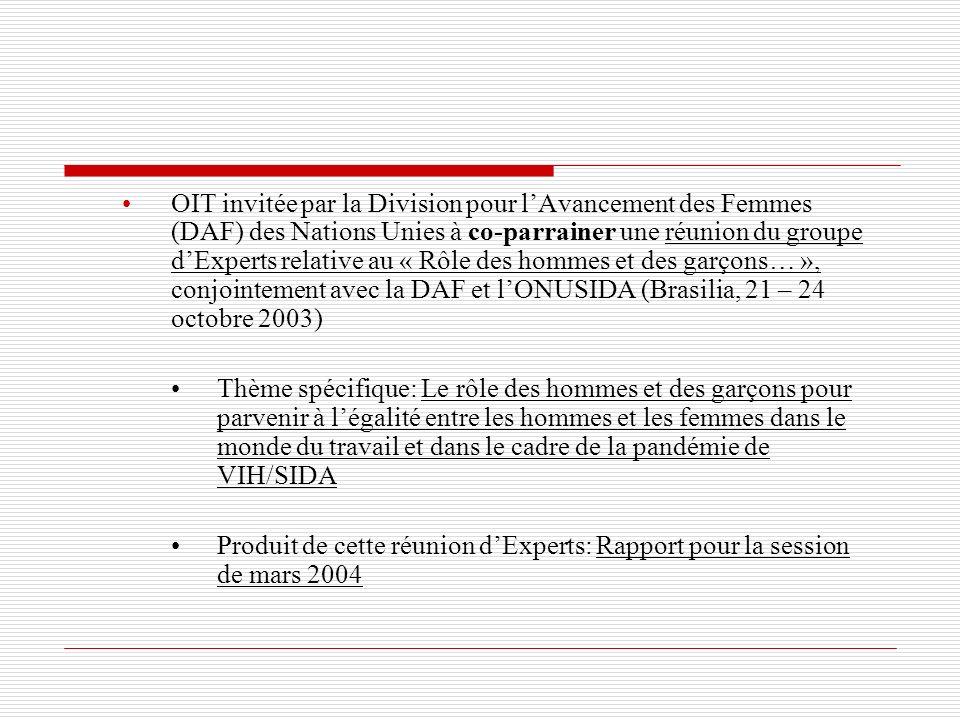 OIT invitée par la Division pour lAvancement des Femmes (DAF) des Nations Unies à co-parrainer une réunion du groupe dExperts relative au « Rôle des hommes et des garçons… », conjointement avec la DAF et lONUSIDA (Brasilia, 21 – 24 octobre 2003) Thème spécifique: Le rôle des hommes et des garçons pour parvenir à légalité entre les hommes et les femmes dans le monde du travail et dans le cadre de la pandémie de VIH/SIDA Produit de cette réunion dExperts: Rapport pour la session de mars 2004