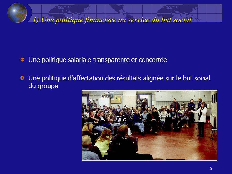 1) Unepolitiquefinancièreauservicedubutsocial 1) Une politique financière au service du but social Une politique salariale transparente et concertée Une politique daffectation des résultats alignée sur le but social du groupe 5