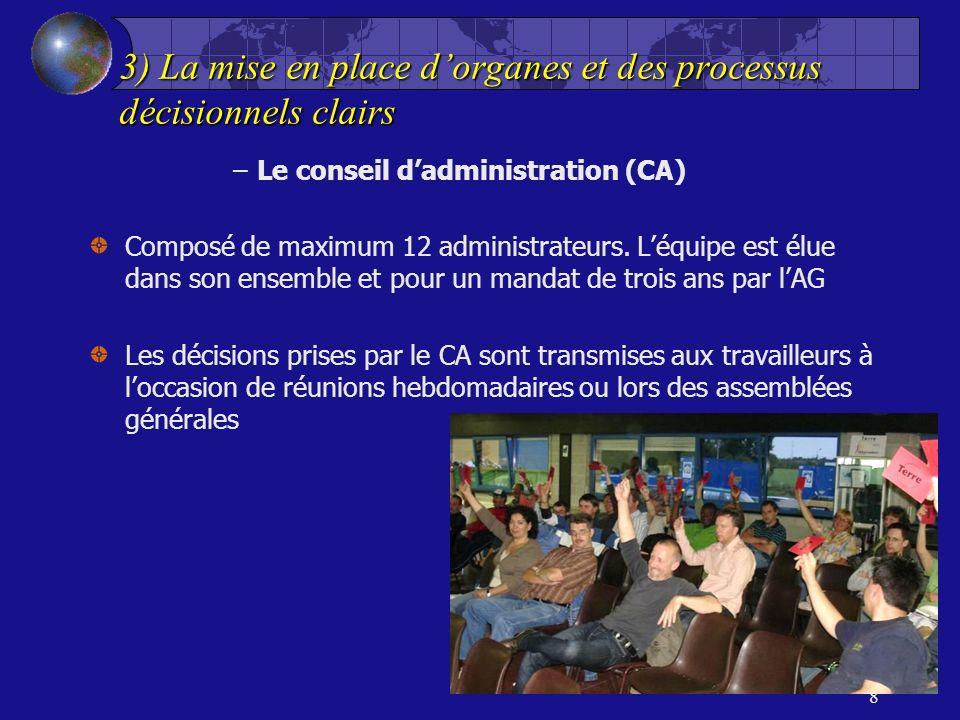 3) La mise en place dorganes et des processus décisionnels clairs –Le conseil dadministration (CA) Composé de maximum 12 administrateurs.