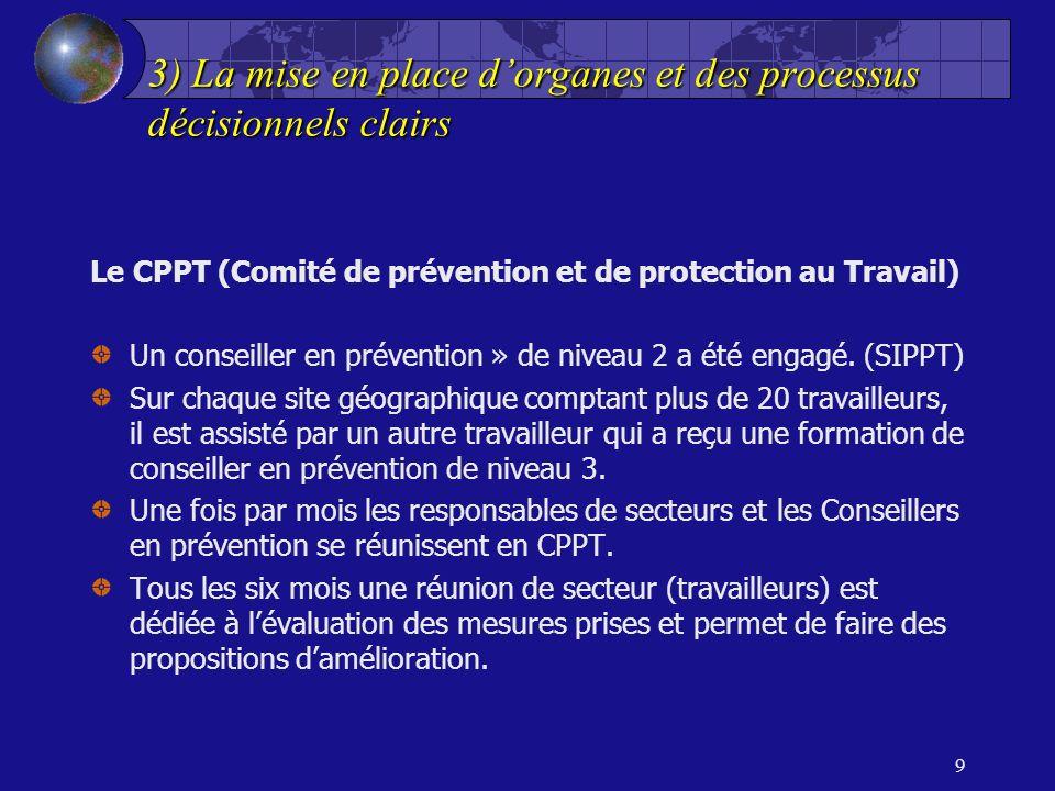 3) La mise en place dorganes et des processus décisionnels clairs Le CPPT (Comité de prévention et de protection au Travail) Un conseiller en prévention » de niveau 2 a été engagé.