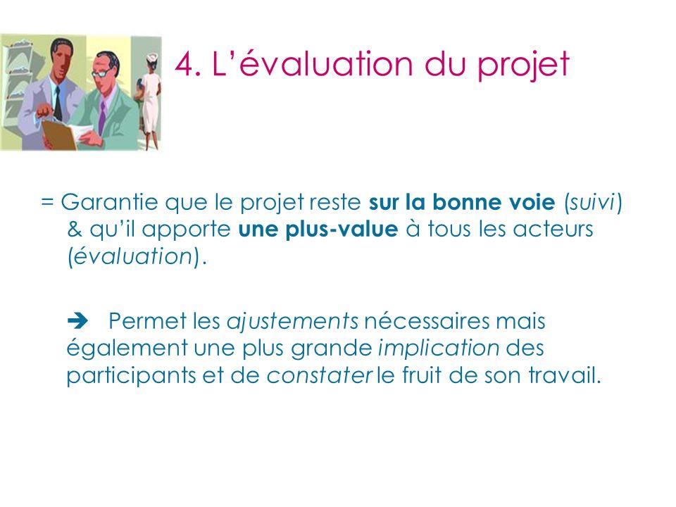 44. Lévaluation du projet = Garantie que le projet reste sur la bonne voie (suivi) & quil apporte une plus-value à tous les acteurs (évaluation). Perm