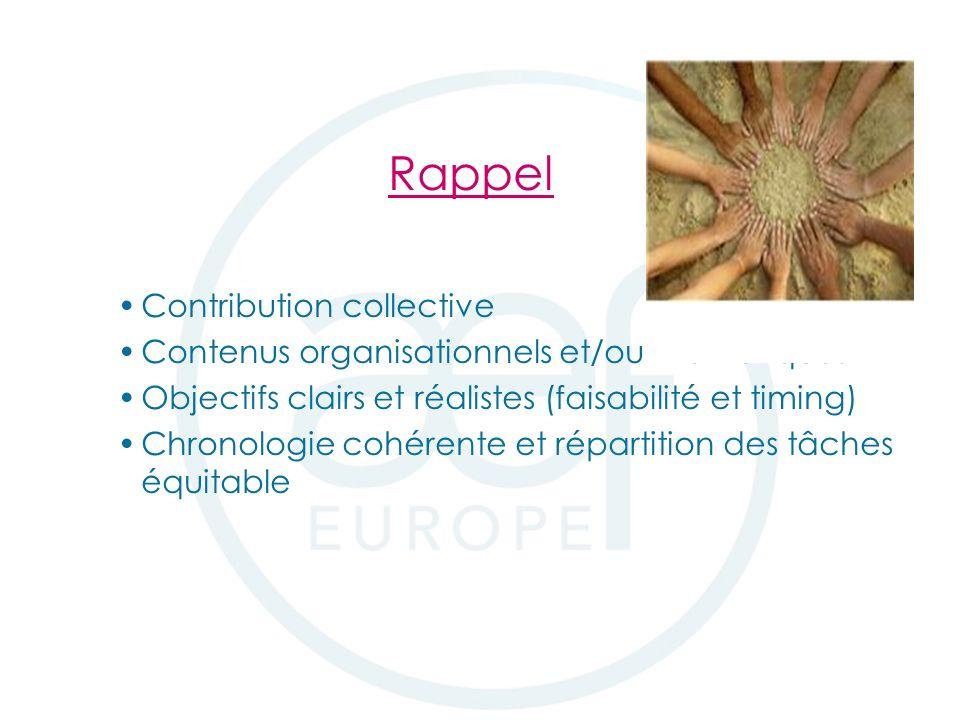 Rappel Contribution collective Contenus organisationnels et/ou thématiques Objectifs clairs et réalistes (faisabilité et timing) Chronologie cohérente et répartition des tâches équitable