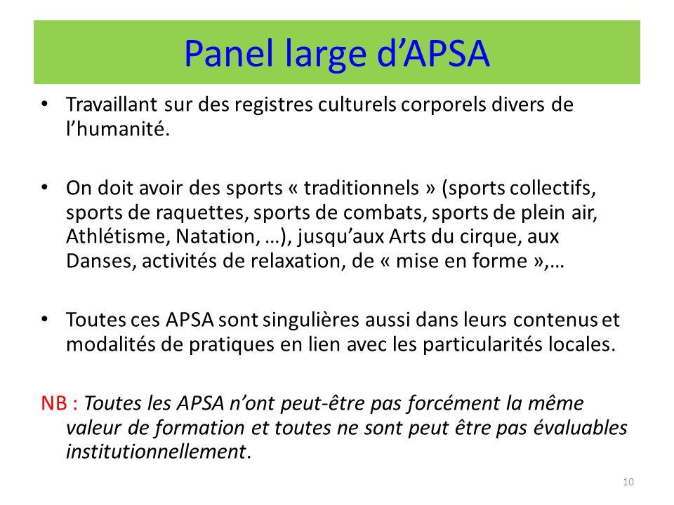 10 Panel large dAPSA Travaillant sur des registres culturels corporels divers de lhumanité.