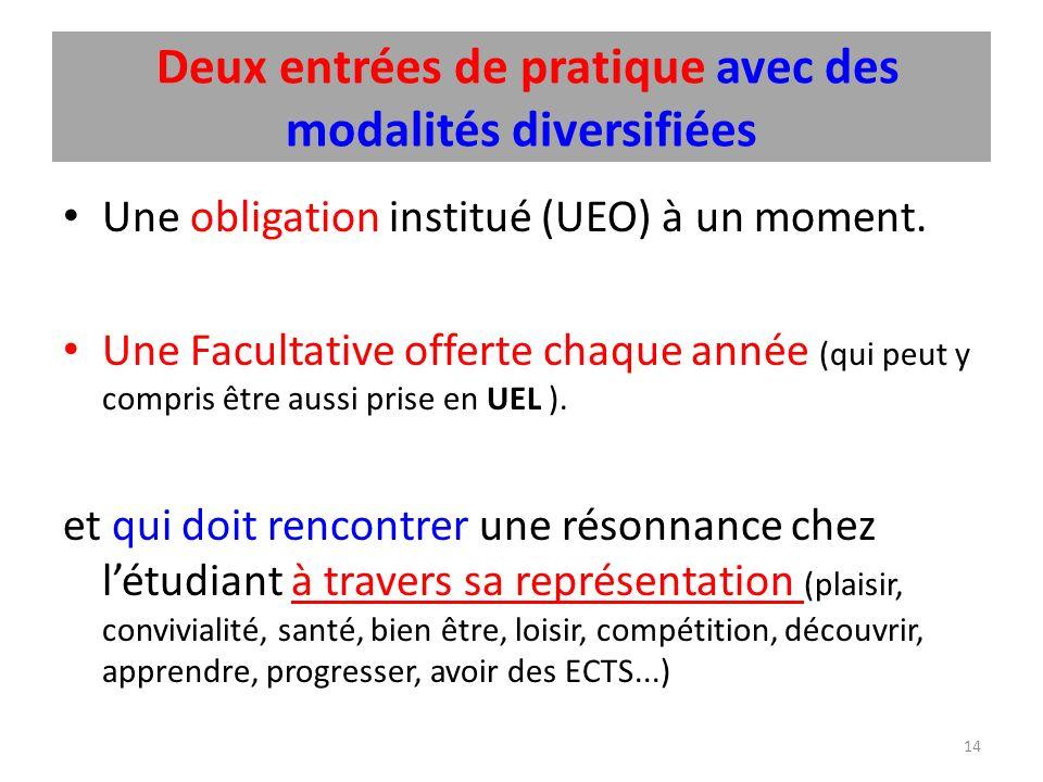 14 Deux entrées de pratique avec des modalités diversifiées Une obligation institué (UEO) à un moment.