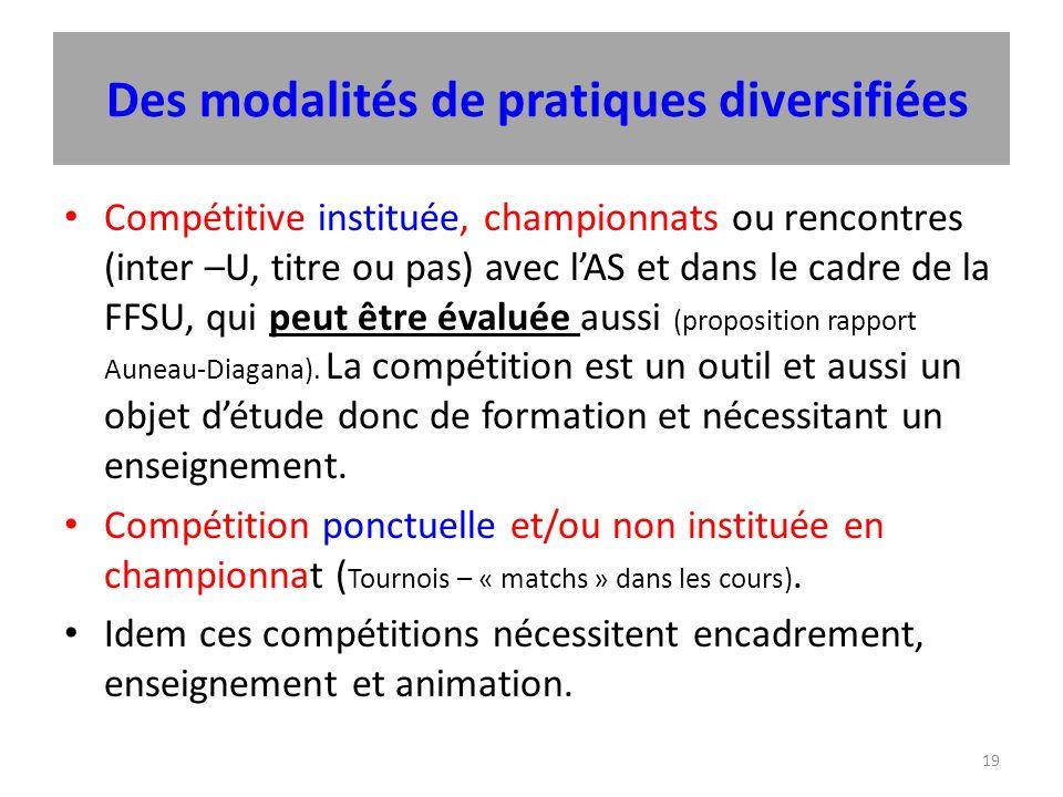 19 Des modalités de pratiques diversifiées Compétitive instituée, championnats ou rencontres (inter –U, titre ou pas) avec lAS et dans le cadre de la FFSU, qui peut être évaluée aussi (proposition rapport Auneau-Diagana).